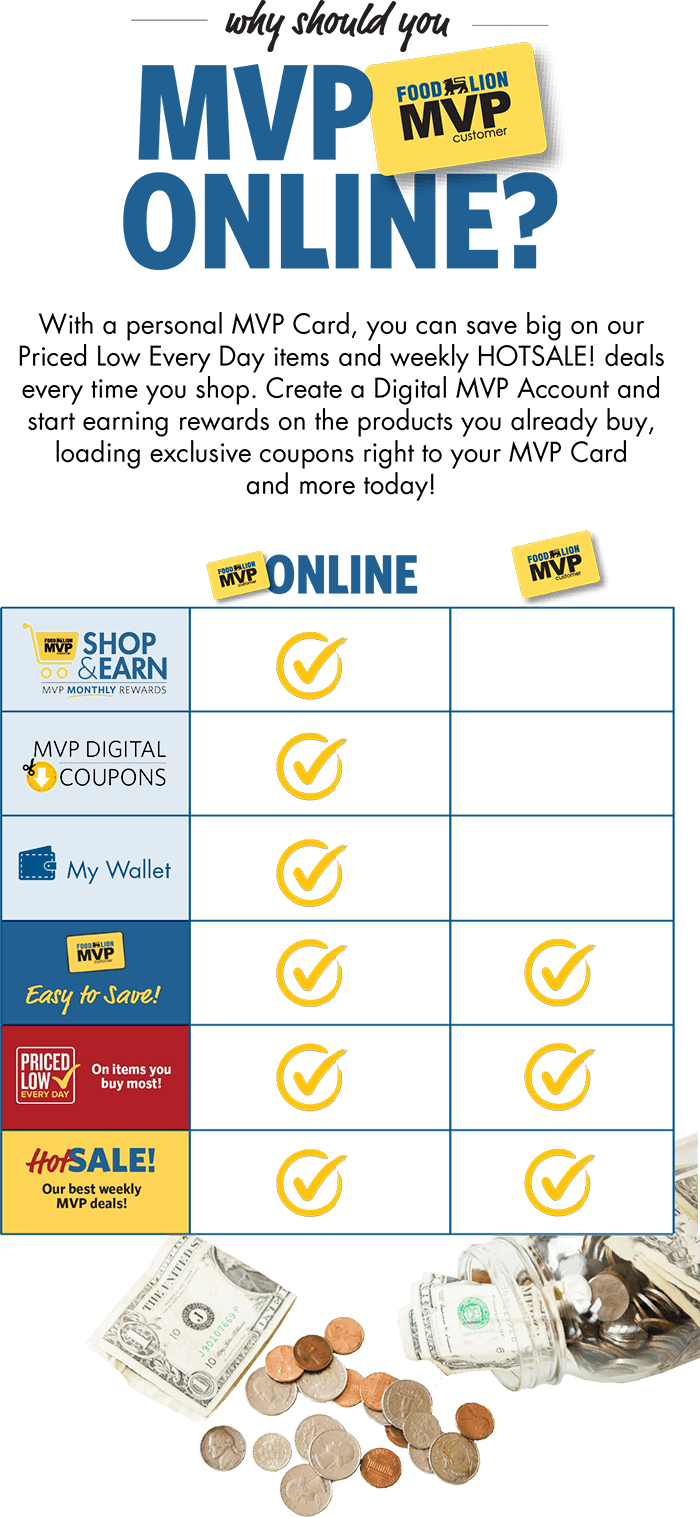 Why Should You MVP Online?